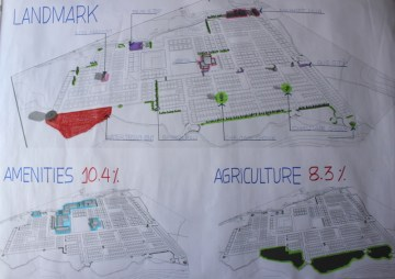 Landmark, Amenities and agriculture land