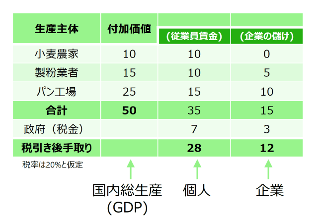 small-economy-gdp-table-2