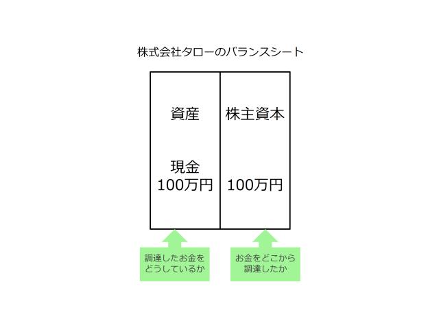 taro-business-1