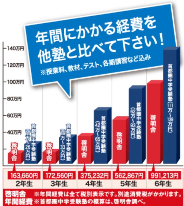 keimeisha-price