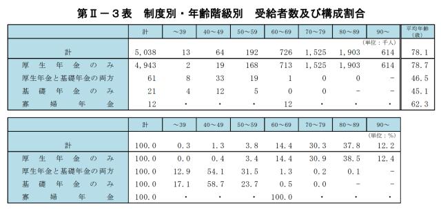 survey-survivor-pension-3