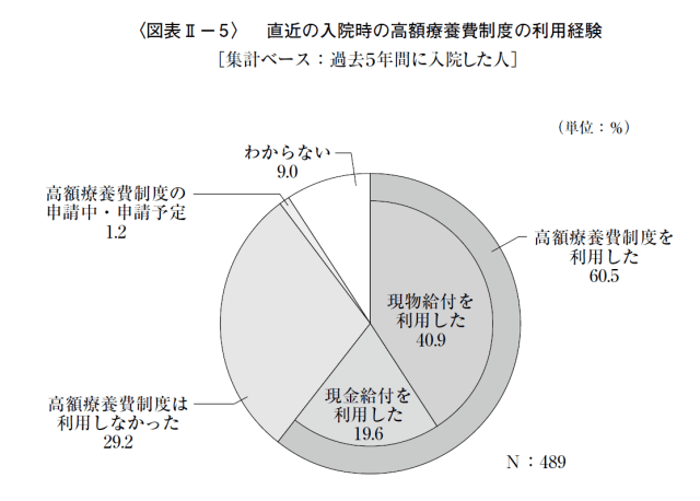 life-security-research-H28-2