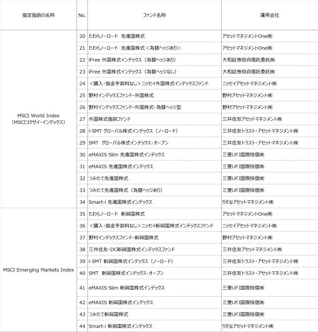 tsumitate-nisa-product-20180413-3
