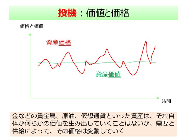 20180601-investment-speculation-difference-2