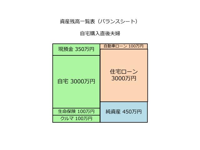 better-to-make-balance-sheet-4