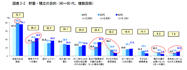 second-life-survey-2015-5