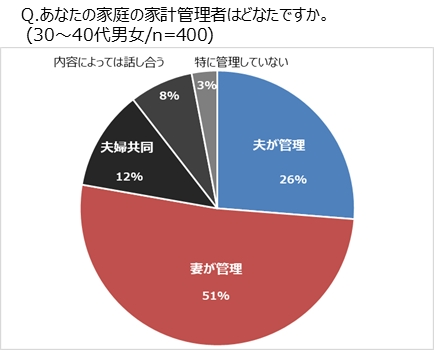20180710-wealthy-family-vs-non-wealthy-family-asset-gap-1