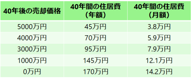 20180814-estimate-the-total-cost-of-living-and-owning-my-home-1