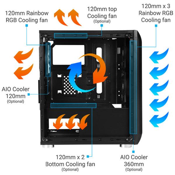 zebronics zeb avid gaming cabinet 7
