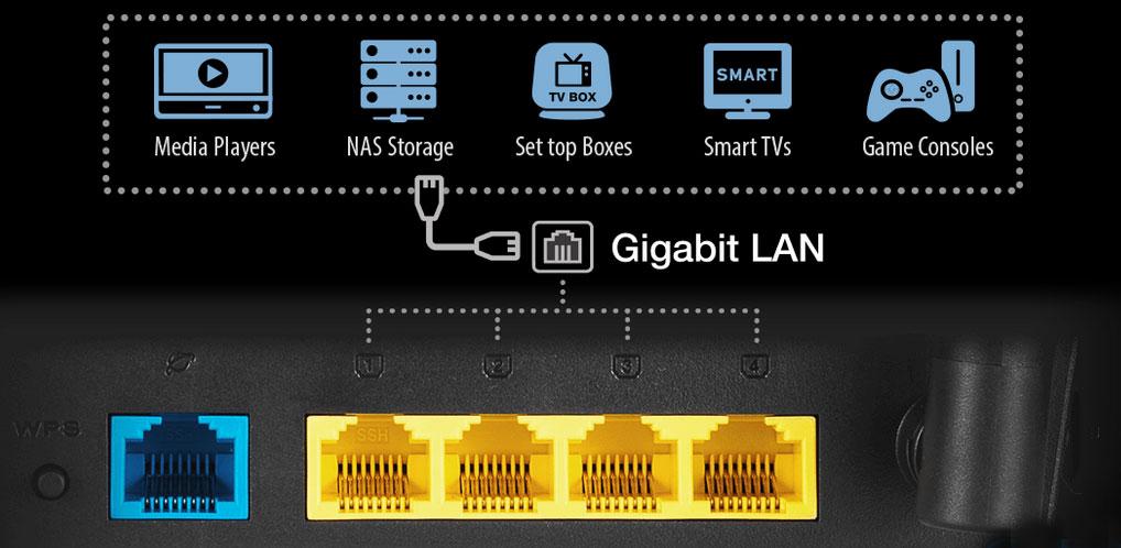 Asus RT-AC59U AC1500 Gigabit 1500 Mbps Dual Band Router