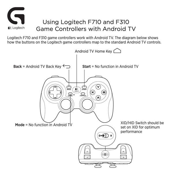 logitech f310 wireless gamepad 4