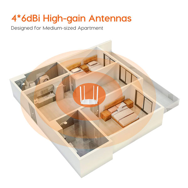 tenda ac5 ac1200 dual band router 4