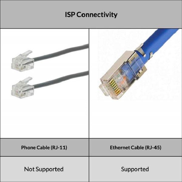 tenda f6 v4.0 wireless n300 router 5