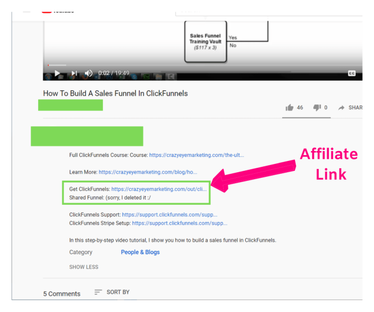 People promoting affiliate product on YouTube videos.