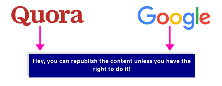 Quora and Google don't penalize for duplicate content.