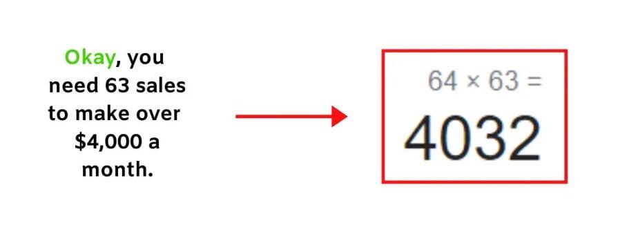 Calculating sales.