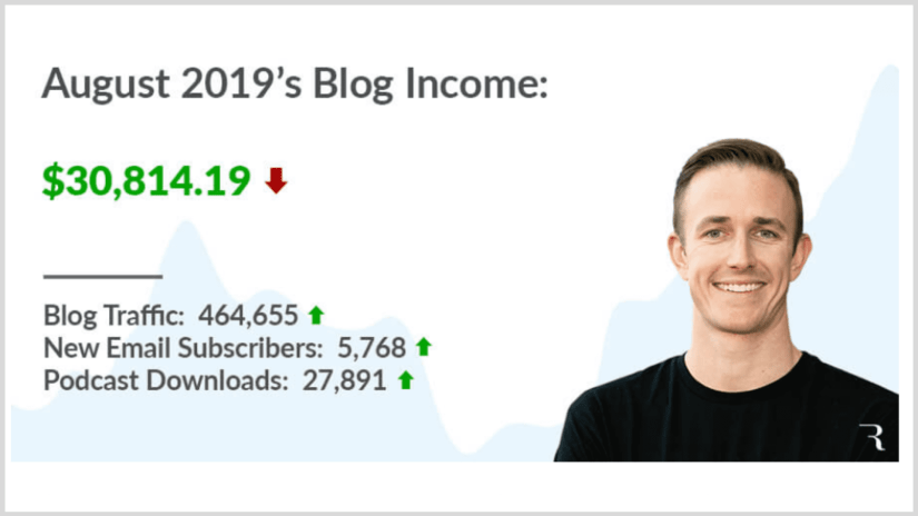 How to successfully start a blog: How Ryan earned over $30K in one month with blogging and how you can too.