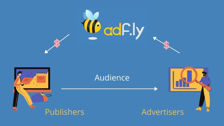 Adf.ly reivew: how it works