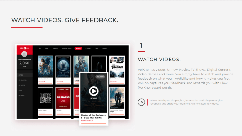 volKno Review: Make Money Rating Videos?