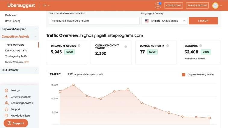 analyze website's SEO