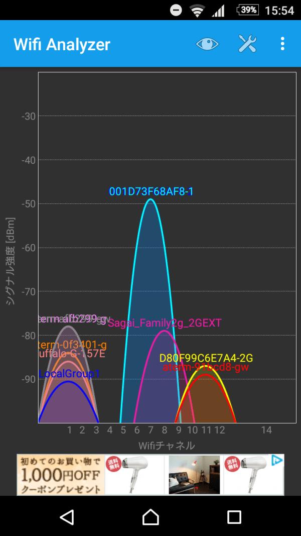 WiFi Analyzerで不安定な自宅WiFiのチャンネルを変更して調整してみる