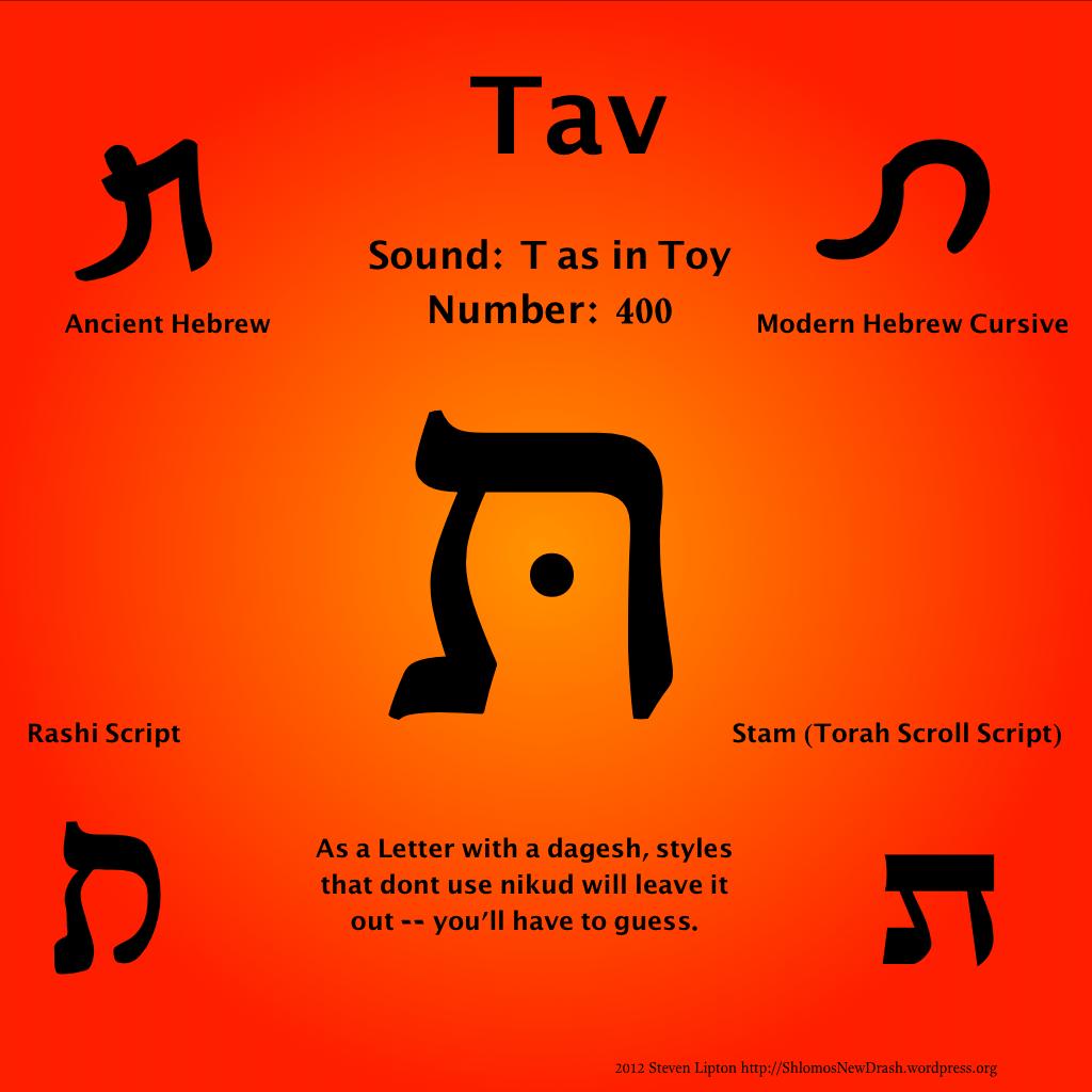 Daily Aleph Bet Tav With Dagesh