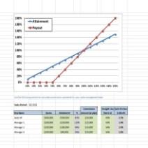 Sales Commission Plan Models