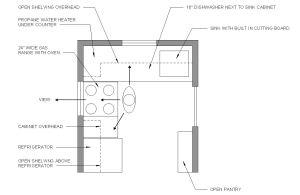 tiny house movement – shoeboxhaus