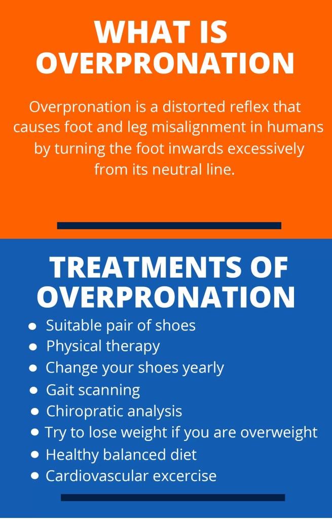 treatment of overpronation