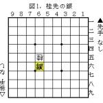 将棋の格言「桂先の銀、定跡なり」の分析:3つの関係性