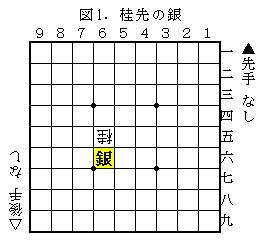 図1.桂先の銀