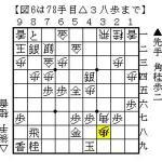 将棋の敗因の分析:じゅげむの実戦での3つの敗因