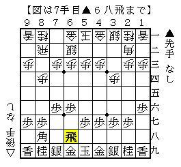 じゅげむの将棋倶楽部24での初対局1