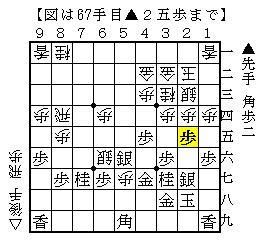 じゅげむの将棋倶楽部24での初対局7