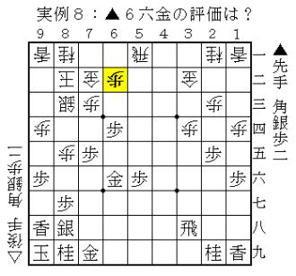 形勢判断の実例8(駒の働き)