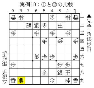 形勢判断の実例10(駒の働き)