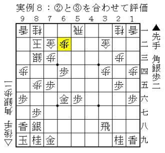 形勢判断の実例8(総合的な形勢判断)