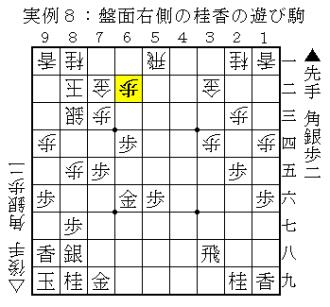 形勢判断の実例8(遊び駒)