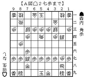 羽生森内19882