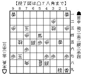 田中米長5