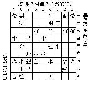 羽生佐藤3