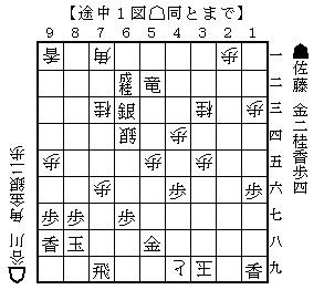 佐藤谷川第6局6