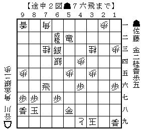 佐藤谷川第6局7