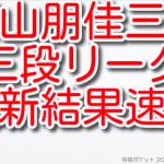 【最新版】西山朋佳女王の三段リーグ成績速報!四段昇段の可能性!