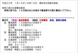 2013年の藤沢の初雪は暴風雪警報&大雪警報