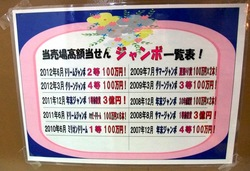 藤沢宝くじ売り場ミスターマックス湘南藤沢チャンスセンター