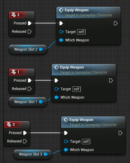 How to add weapons basics equipping shooter tutorial keybindings malvernweather Choice Image