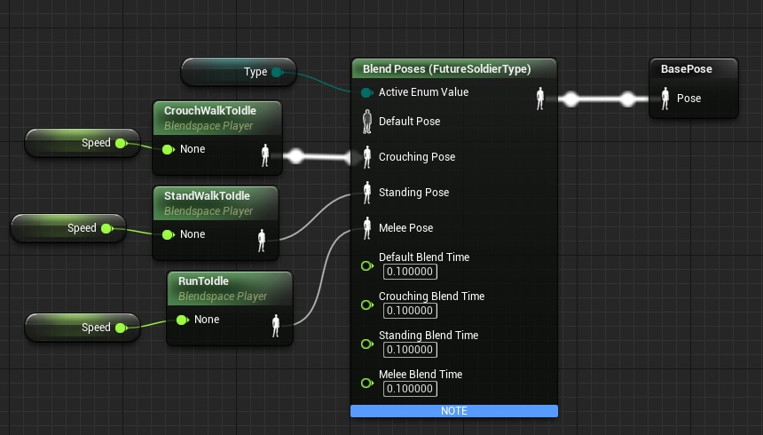 Futuristic soldier behavior tree shooter tutorial creating animation blueprint malvernweather Images