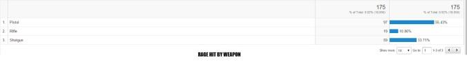 ragehitbyweapon