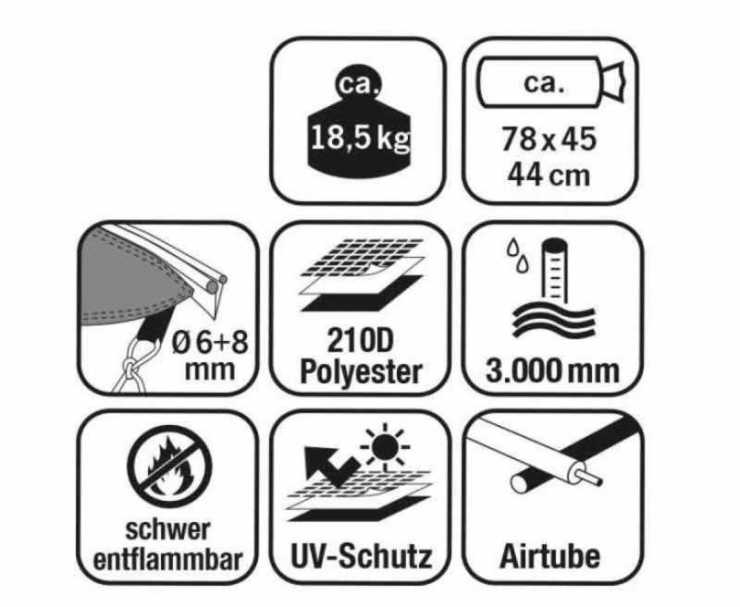 Bora Air High Für Wohnmobil